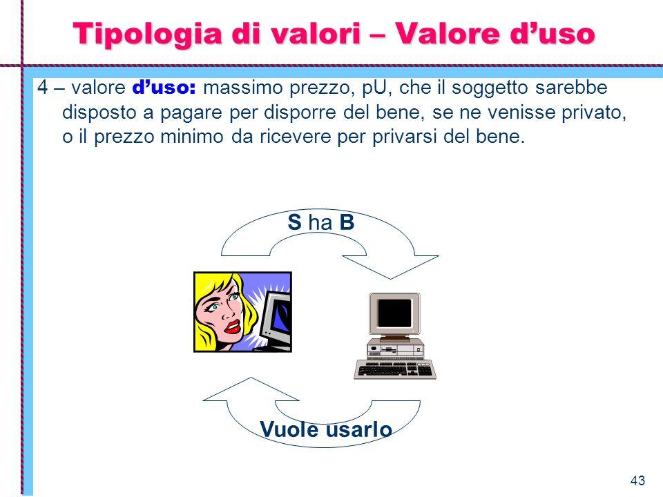 Tipologia di valori – Valore d'uso