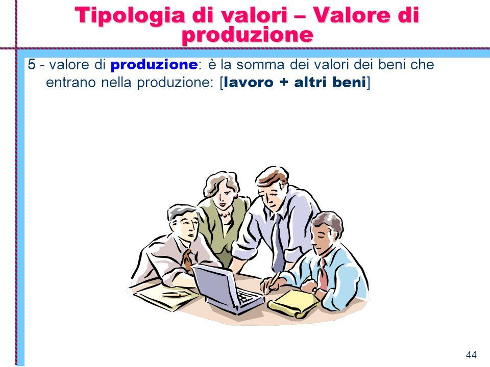 Tipologia di valori – Valore di produzione