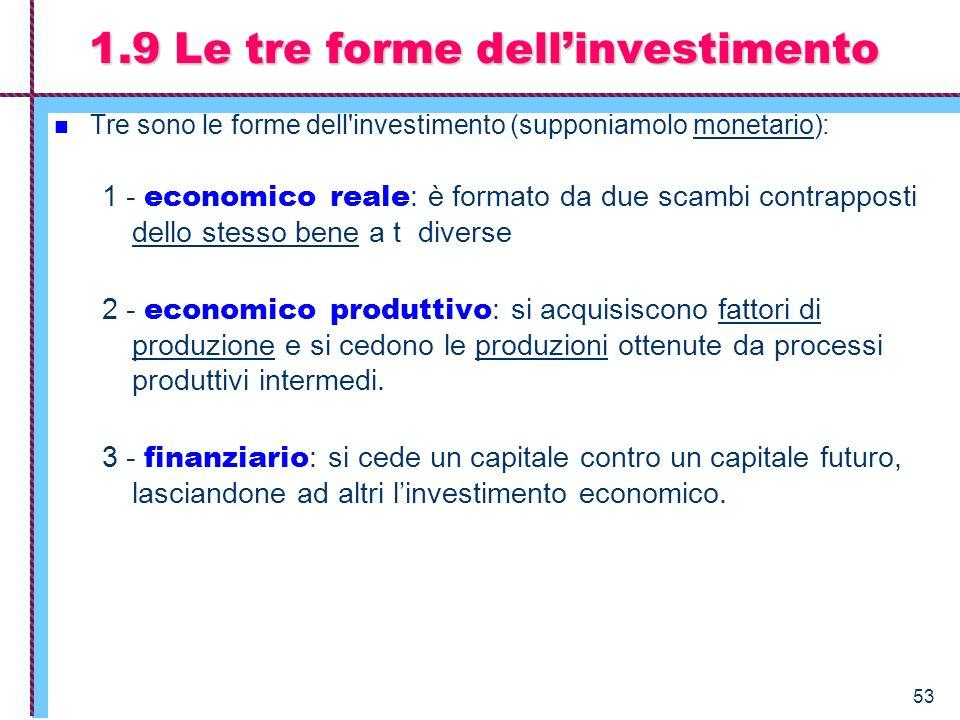 1.9 Le tre forme dell'investimento