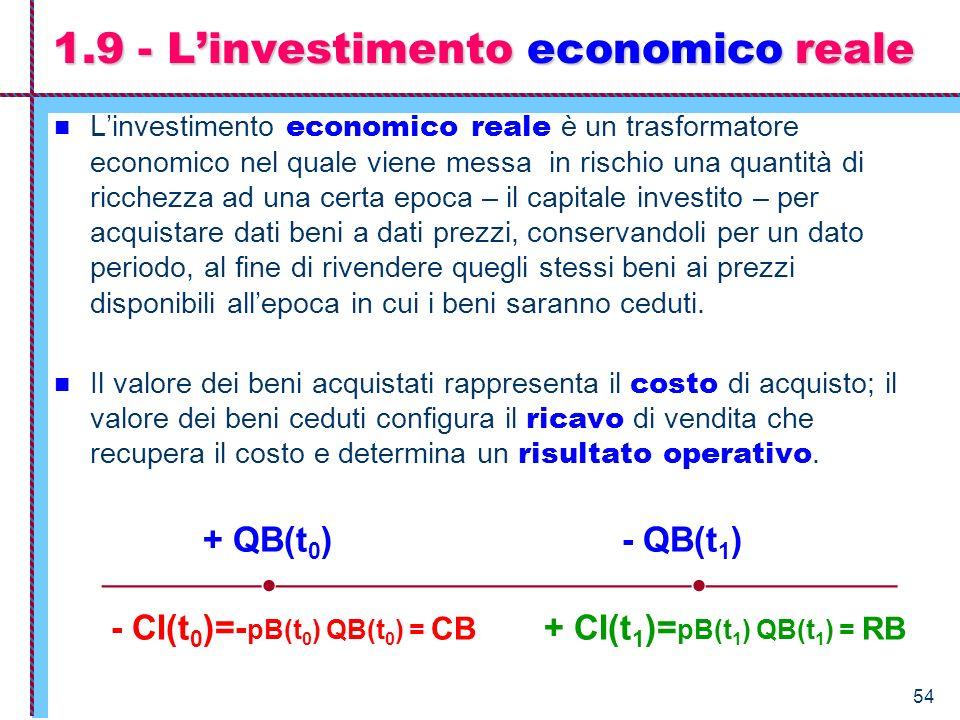 1.9 - L'investimento economico reale