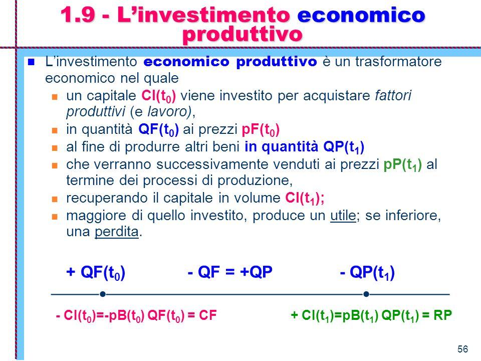 1.9 - L'investimento economico produttivo