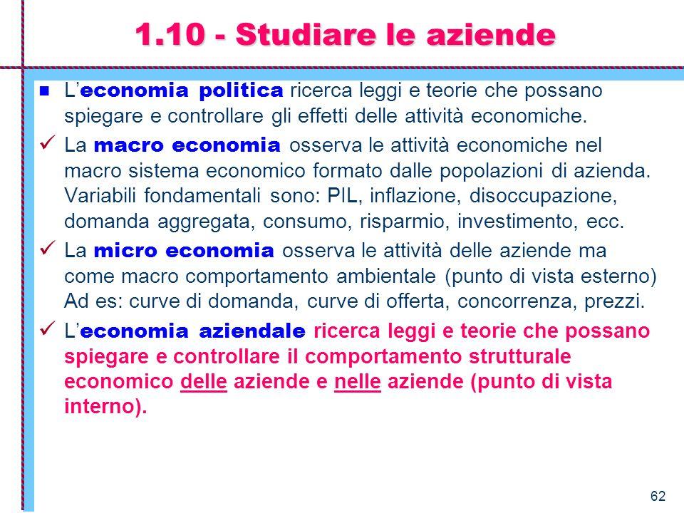 1.10 - Studiare le aziende L'economia politica ricerca leggi e teorie che possano spiegare e controllare gli effetti delle attività economiche.