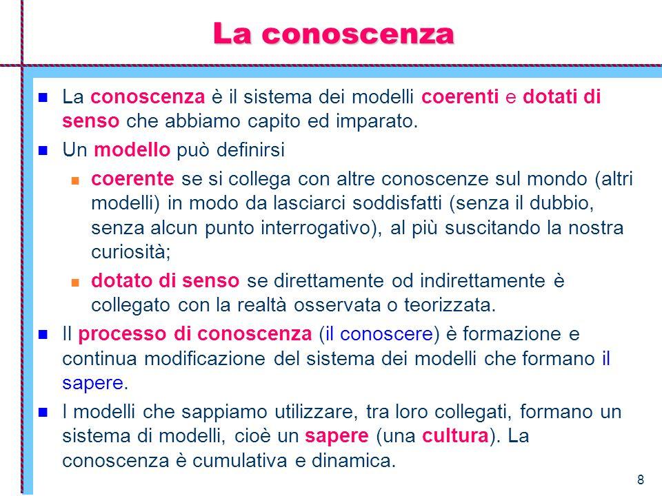 La conoscenzaLa conoscenza è il sistema dei modelli coerenti e dotati di senso che abbiamo capito ed imparato.