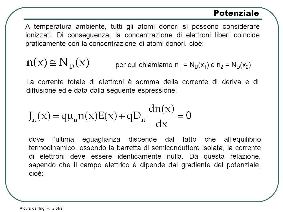 per cui chiamiamo n1 = ND(x1) e n2 = ND(x2)