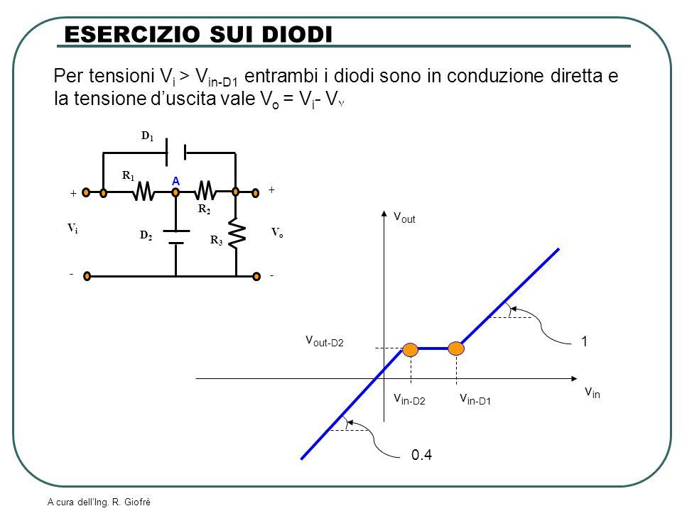 ESERCIZIO SUI DIODI Per tensioni Vi > Vin-D1 entrambi i diodi sono in conduzione diretta e la tensione d'uscita vale Vo = Vi- V۷.