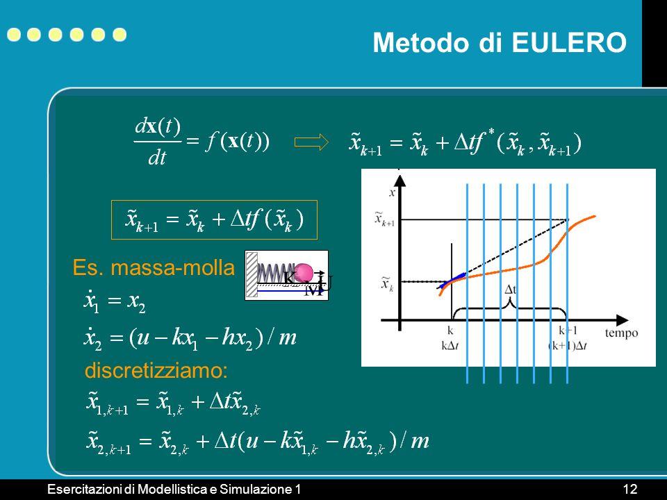 Metodo di EULERO Es. massa-molla K U M discretizziamo: