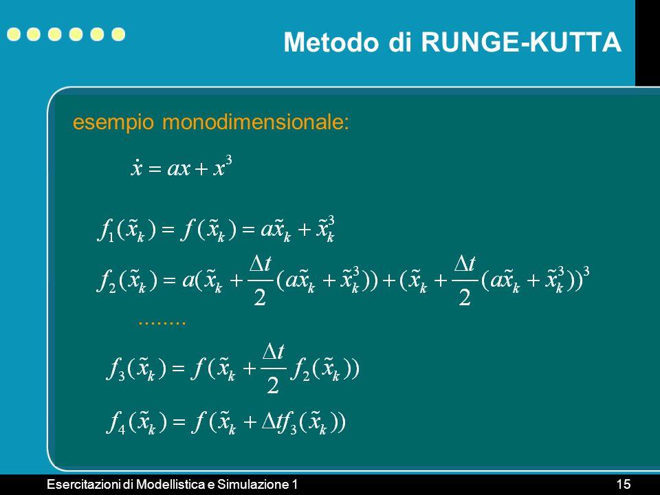 Metodo di RUNGE-KUTTA esempio monodimensionale: ........
