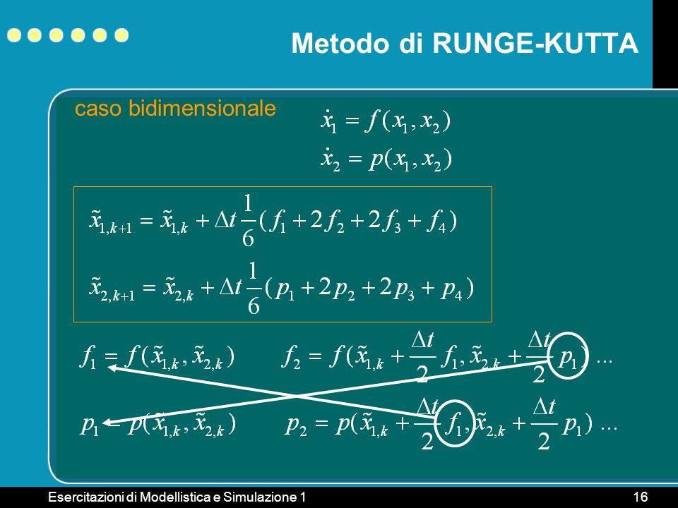 Metodo di RUNGE-KUTTA caso bidimensionale