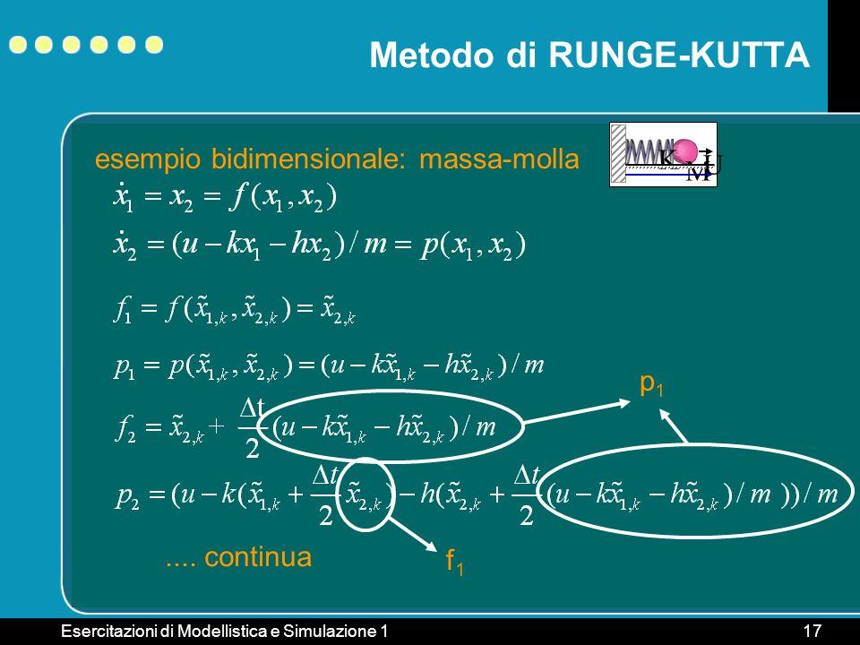 Metodo di RUNGE-KUTTA esempio bidimensionale: massa-molla K U M p1