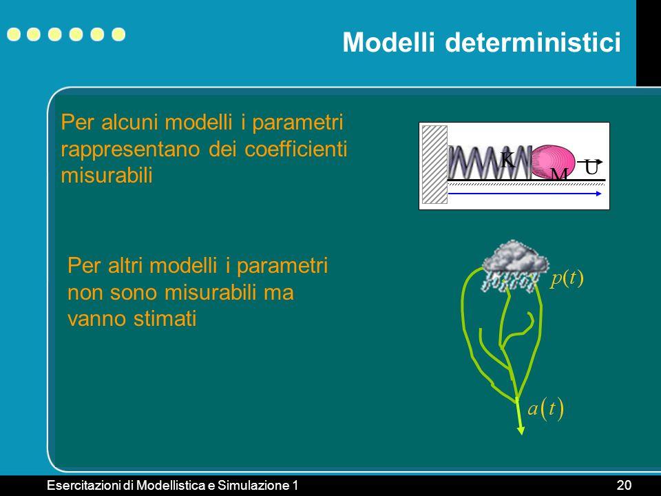 Modelli deterministici