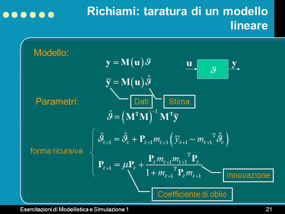 Richiami: taratura di un modello lineare