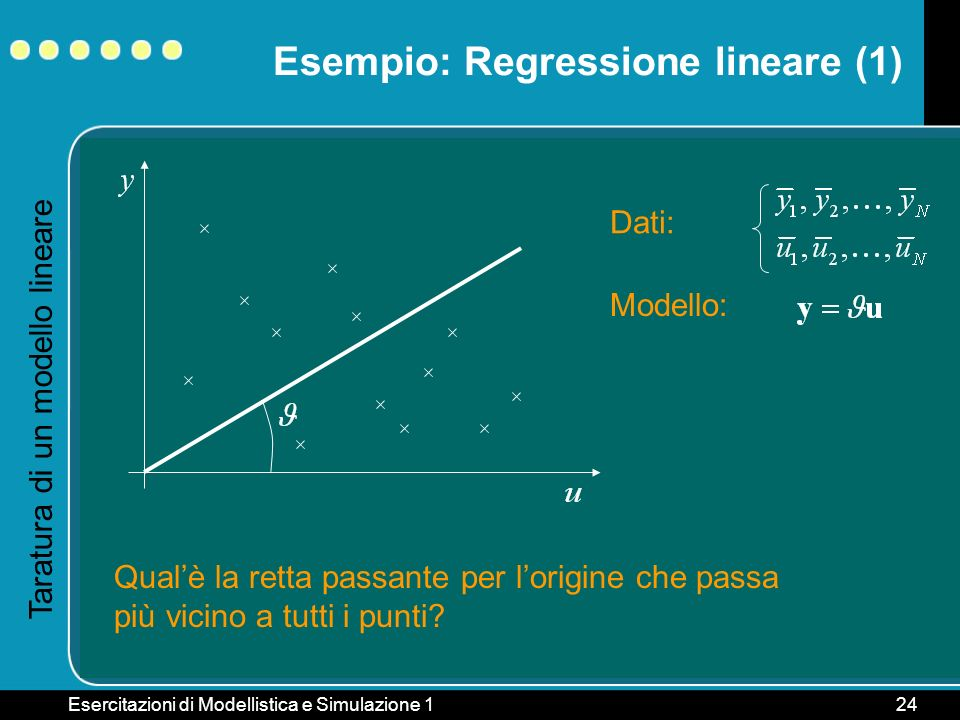 Esempio: Regressione lineare (1)