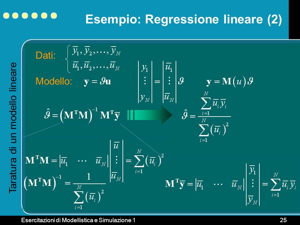 Esempio: Regressione lineare (2)
