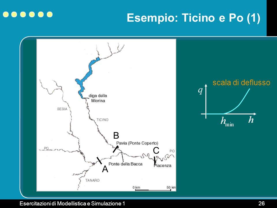 Esempio: Ticino e Po (1) scala di deflusso B C A