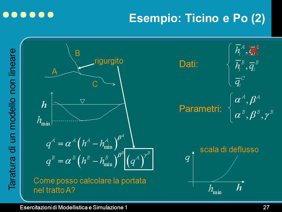  Esempio: Ticino e Po (2) Dati: Taratura di un modello non lineare