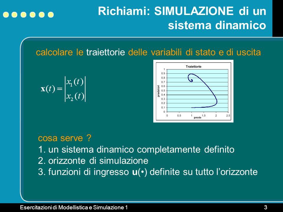 Richiami: SIMULAZIONE di un sistema dinamico