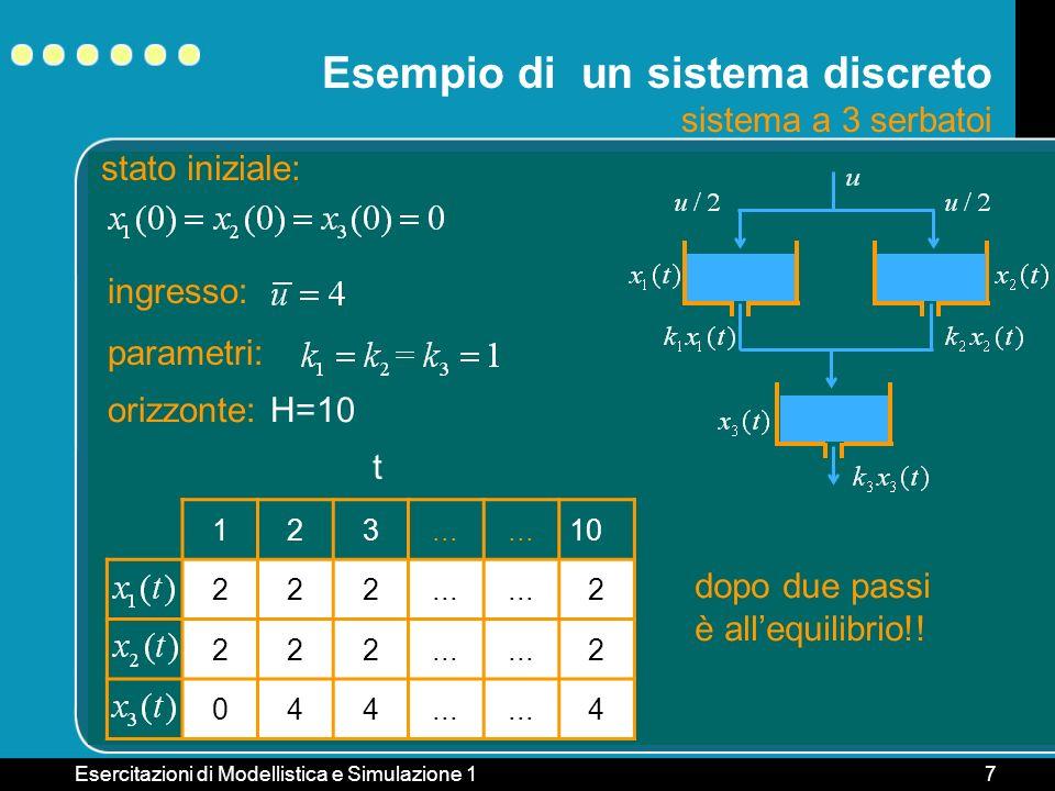 Esempio di un sistema discreto sistema a 3 serbatoi