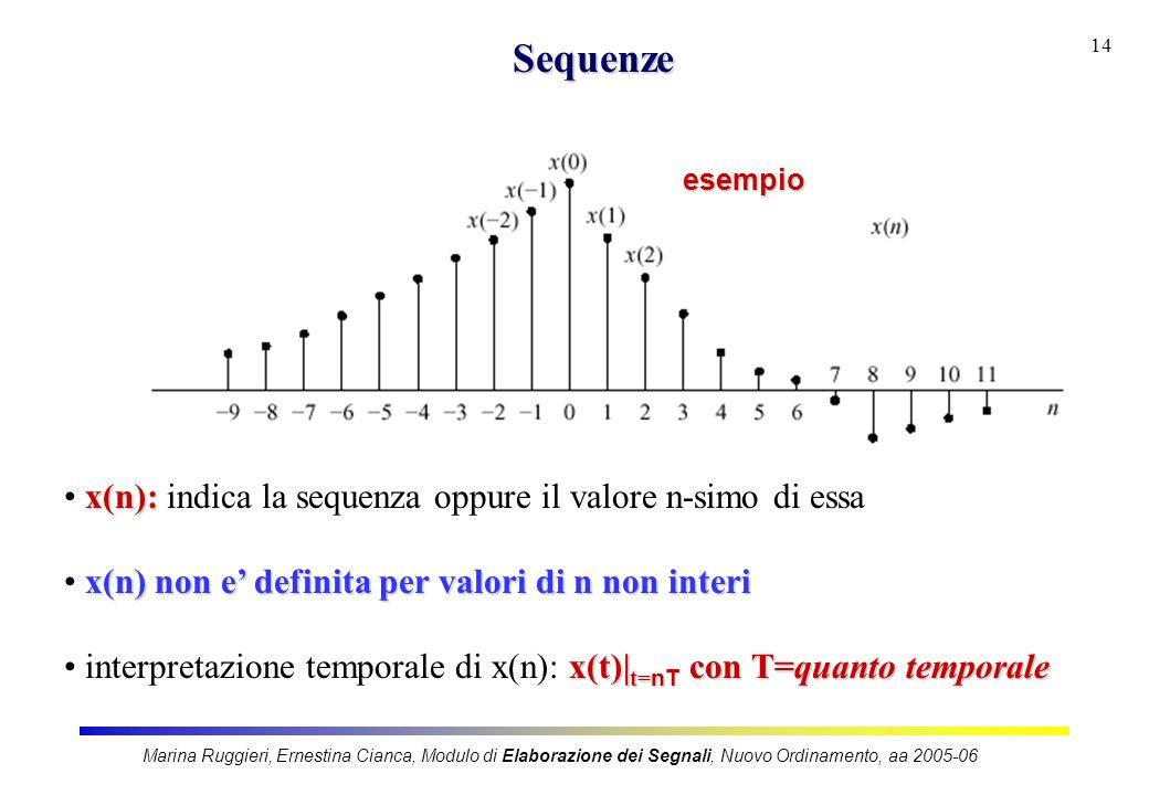 Sequenze • x(n): indica la sequenza oppure il valore n-simo di essa