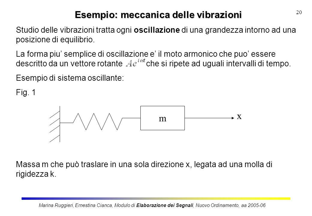 Esempio: meccanica delle vibrazioni