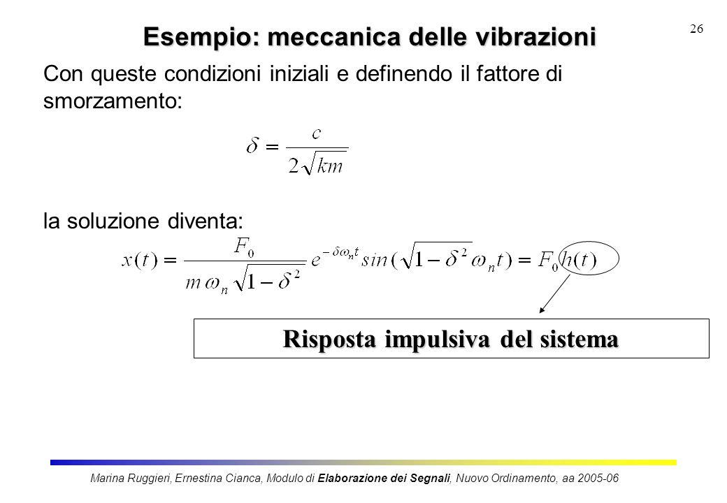 Esempio: meccanica delle vibrazioni Risposta impulsiva del sistema