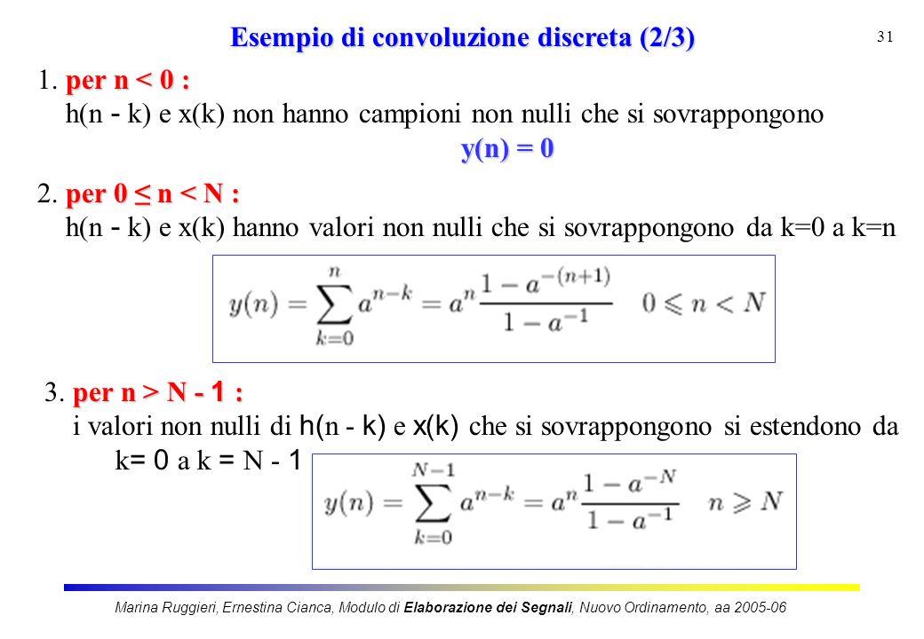 Esempio di convoluzione discreta (2/3)
