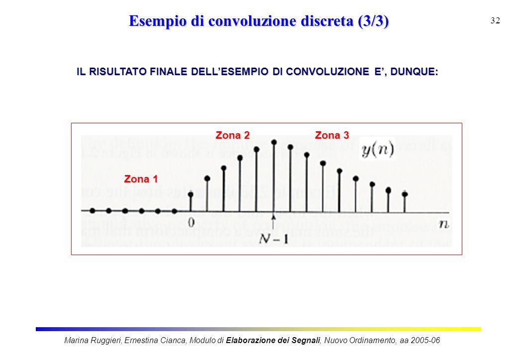 Esempio di convoluzione discreta (3/3)