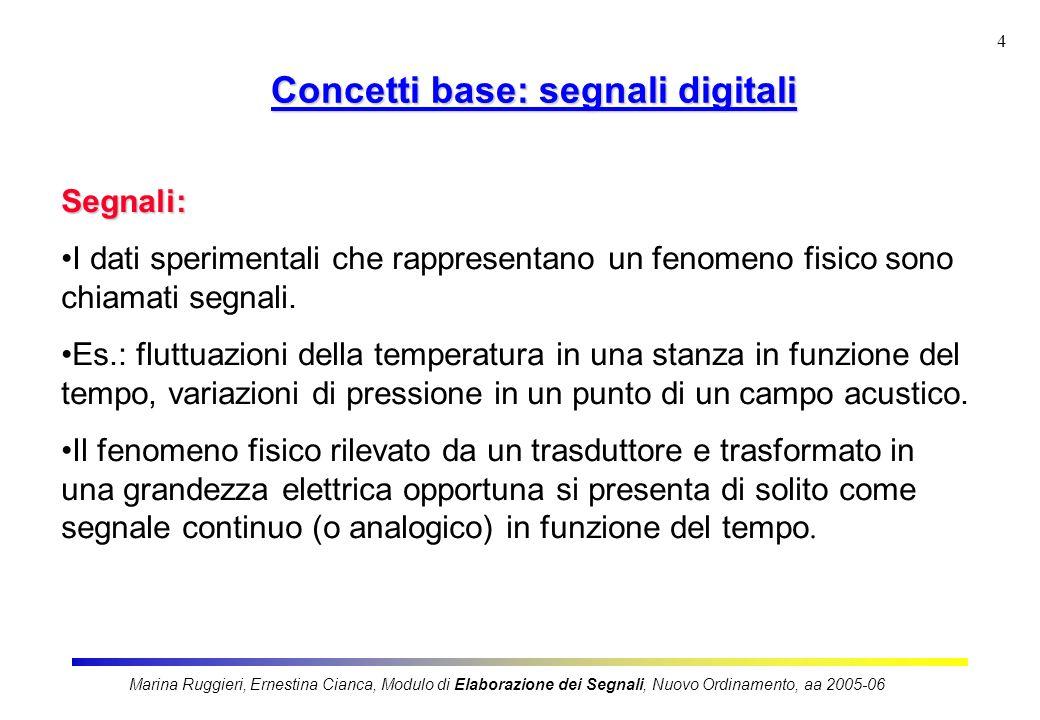 Concetti base: segnali digitali
