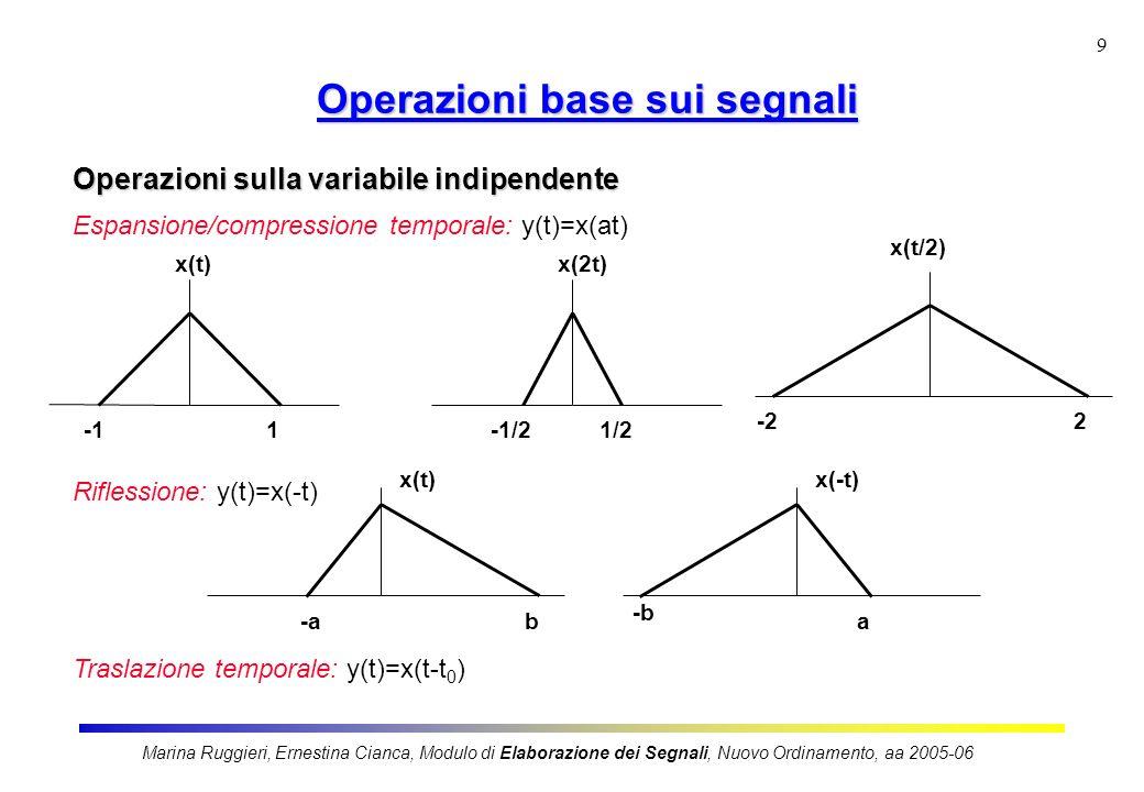 Operazioni base sui segnali
