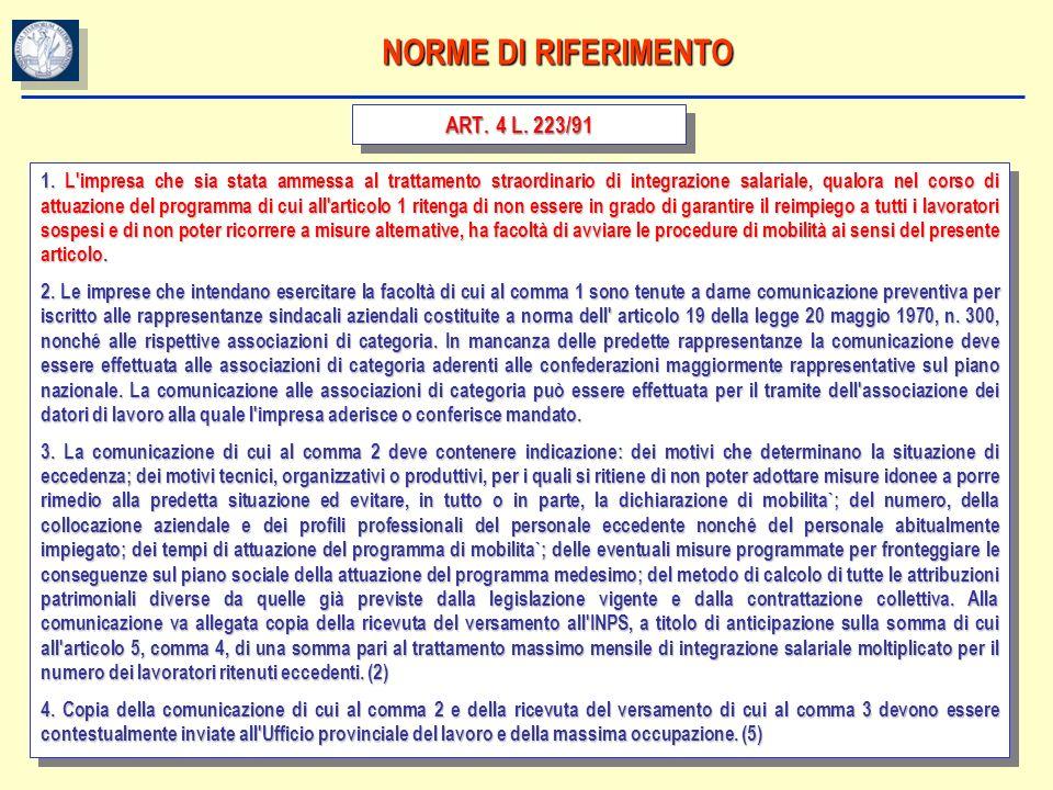 NORME DI RIFERIMENTO ART. 4 L. 223/91