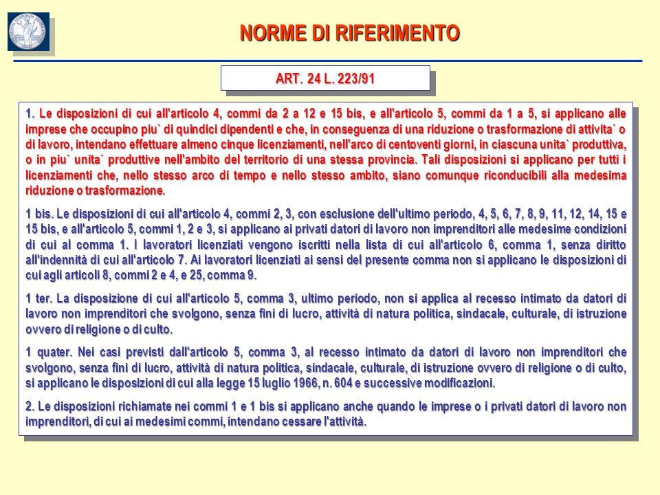 NORME DI RIFERIMENTO ART. 24 L. 223/91