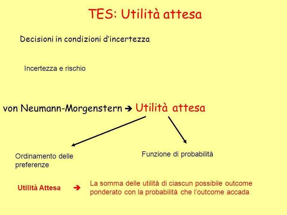 TES: Utilità attesa von Neumann-Morgenstern  Utilità attesa