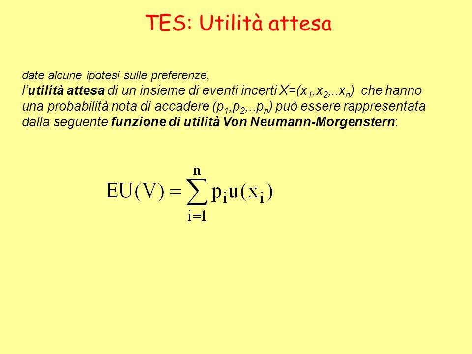 TES: Utilità attesa date alcune ipotesi sulle preferenze,