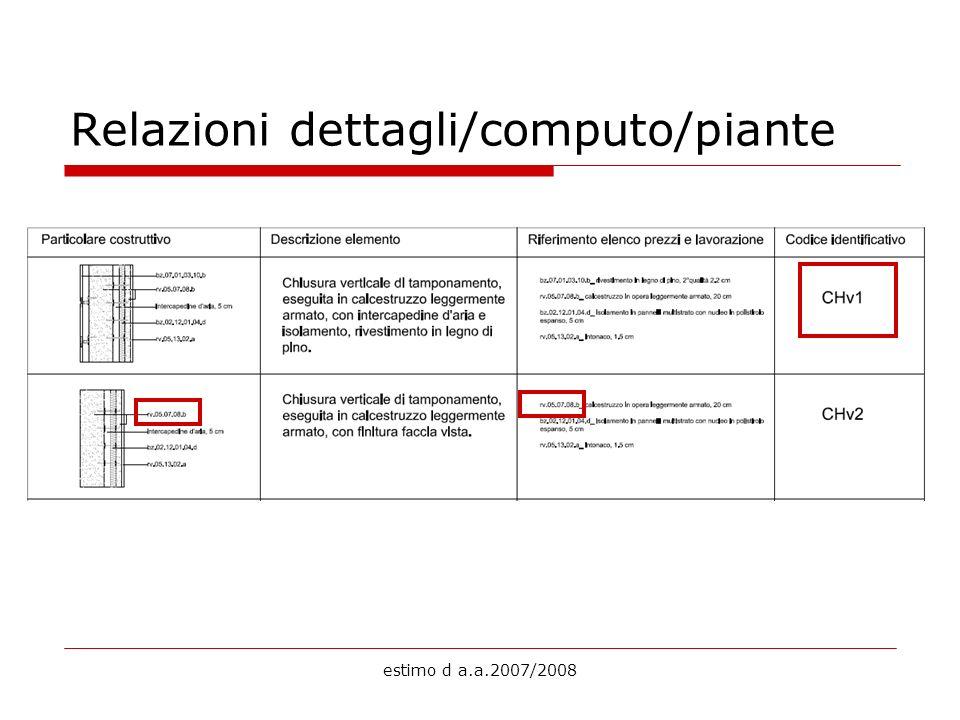 Relazioni dettagli/computo/piante