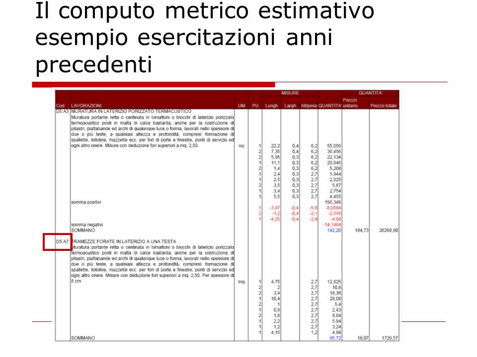 Corso di estimo d 2007 2008 la progettazione esecutiva - Computo metrico estimativo esempio casa ...