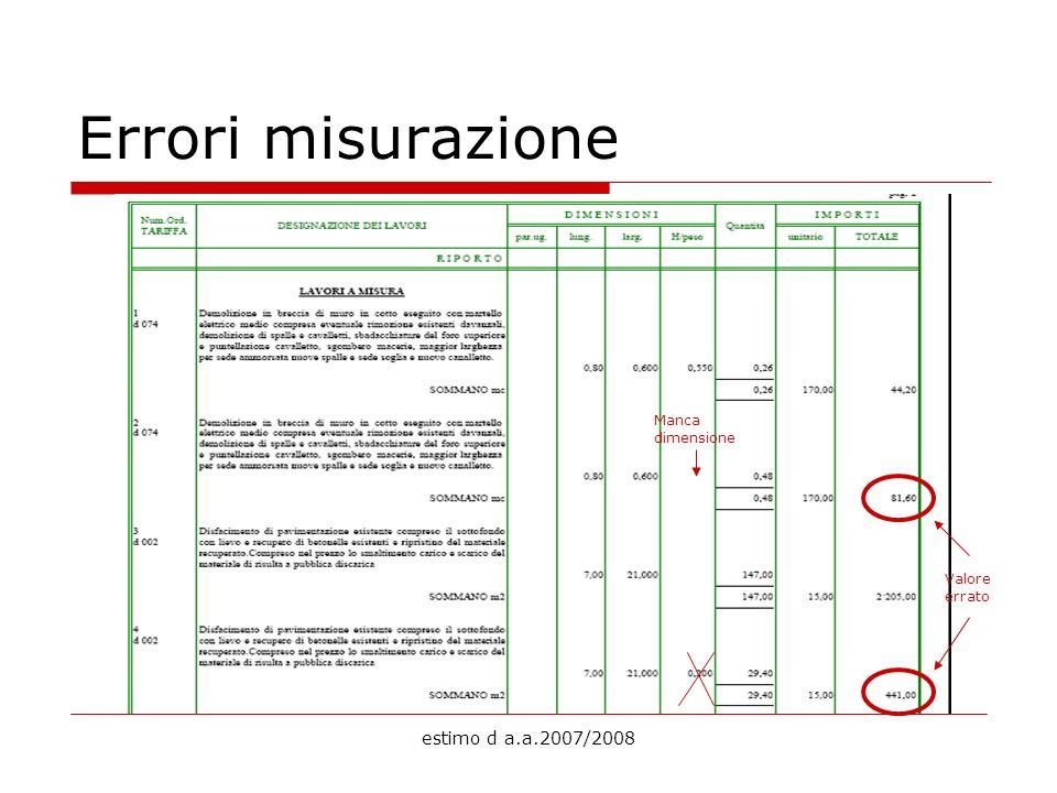 Errori misurazione estimo d a.a.2007/2008 Manca dimensione