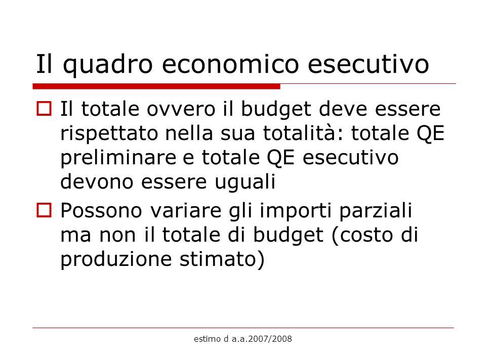Il quadro economico esecutivo