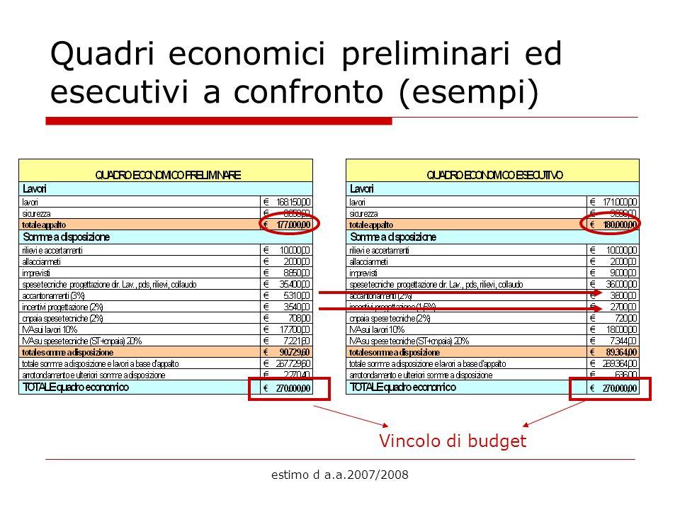 Quadri economici preliminari ed esecutivi a confronto (esempi)