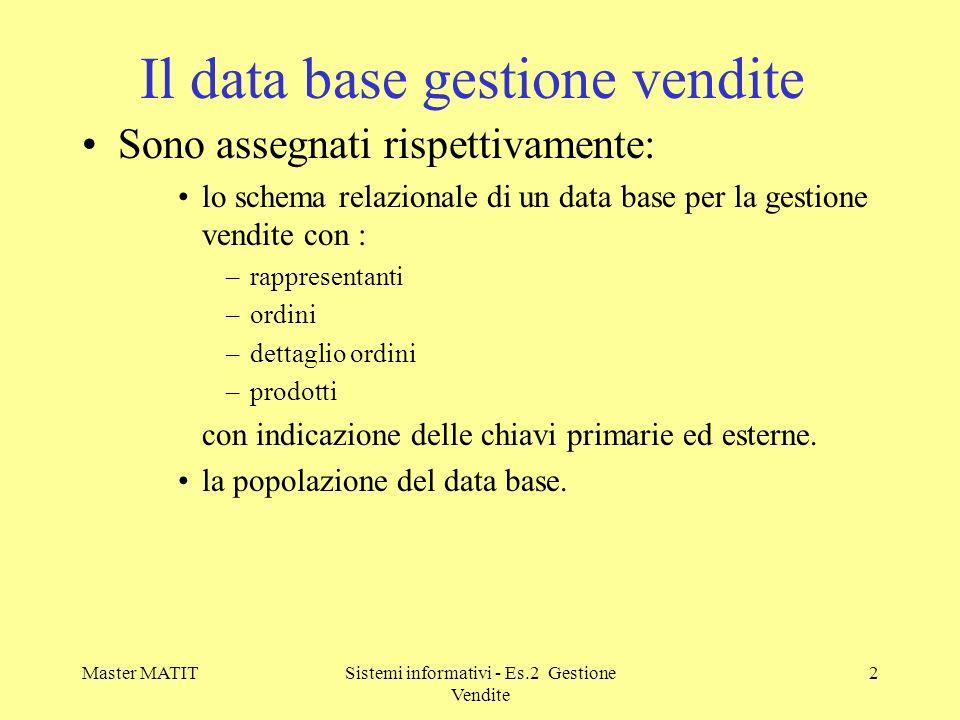 Il data base gestione vendite
