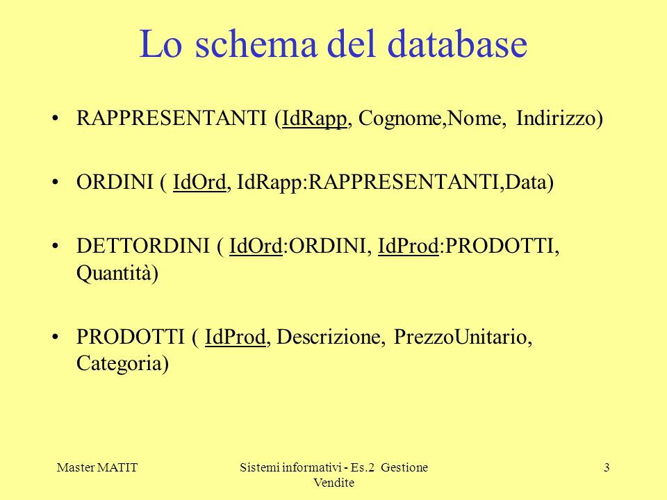 Sistemi informativi - Es.2 Gestione Vendite