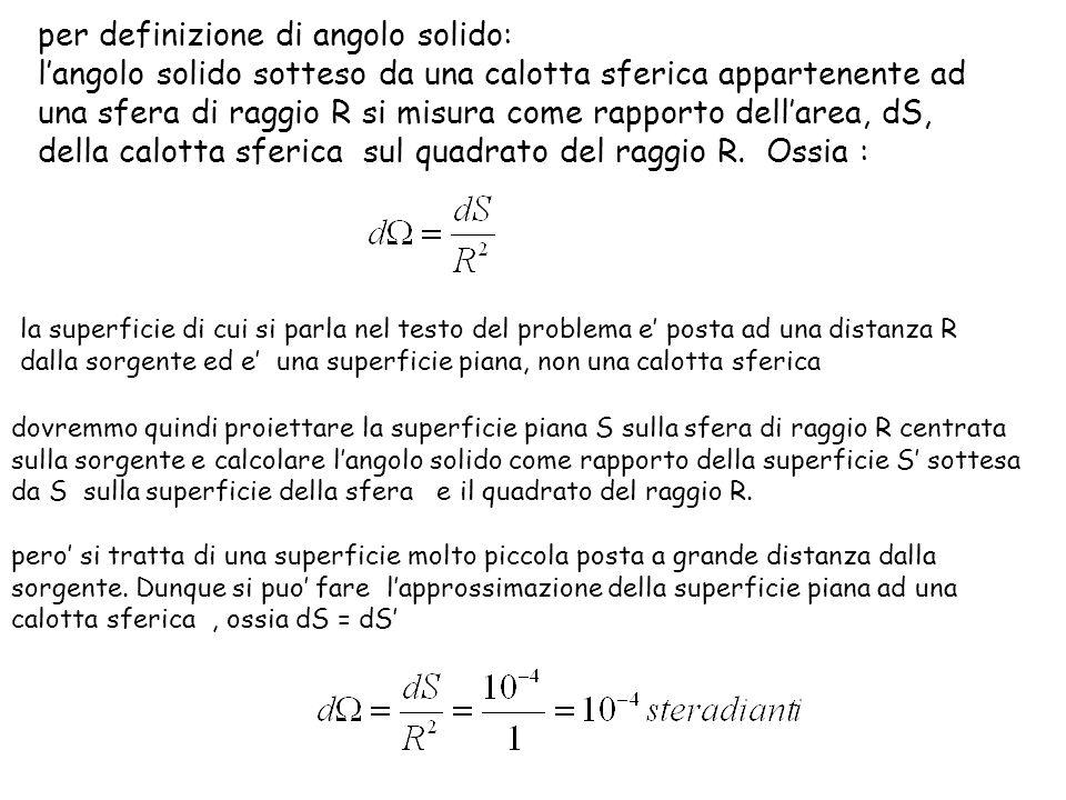 per definizione di angolo solido:
