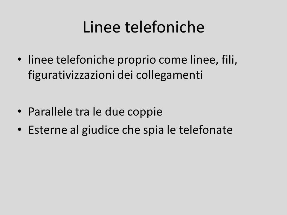 Linee telefoniche linee telefoniche proprio come linee, fili, figurativizzazioni dei collegamenti. Parallele tra le due coppie.