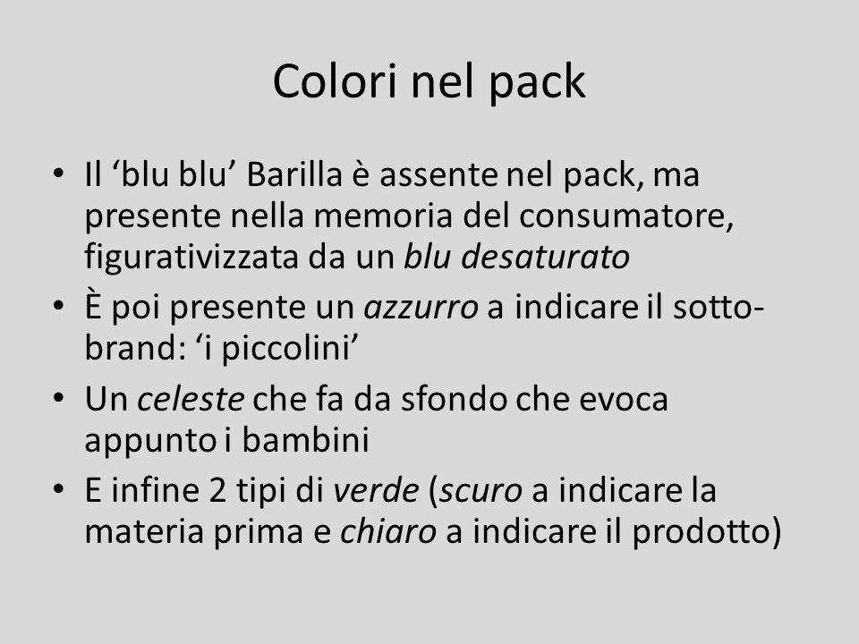 Colori nel pack Il 'blu blu' Barilla è assente nel pack, ma presente nella memoria del consumatore, figurativizzata da un blu desaturato.