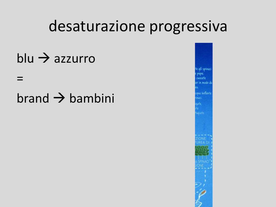 desaturazione progressiva