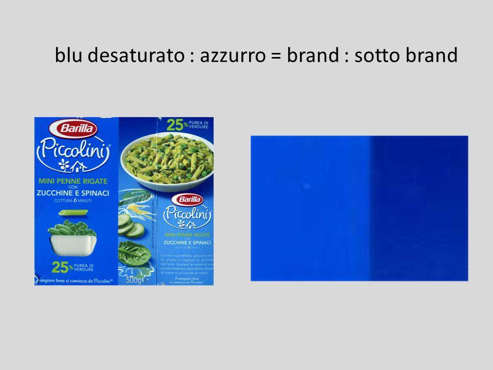 blu desaturato : azzurro = brand : sotto brand
