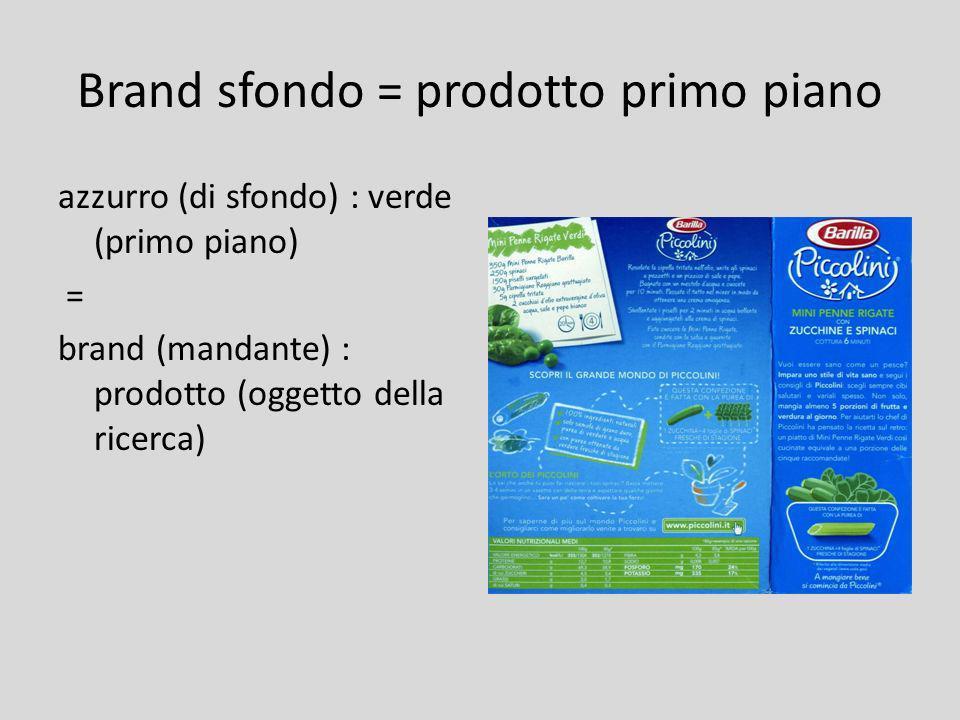 Brand sfondo = prodotto primo piano