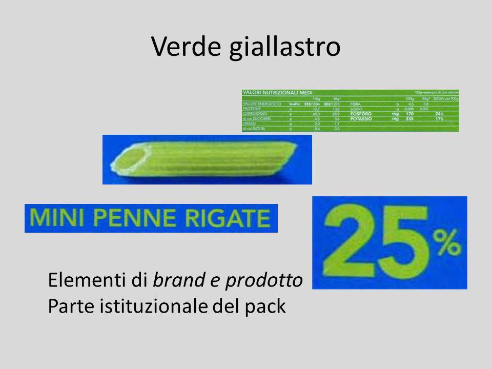 Verde giallastro Elementi di brand e prodotto
