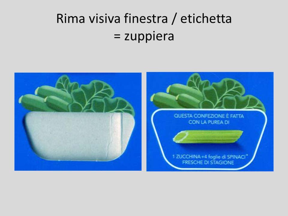 Semiotica del colore esempi di analisi ppt scaricare - Rima con finestra ...