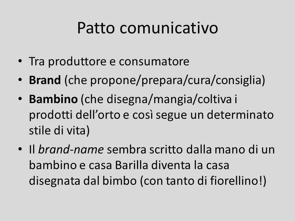 Patto comunicativo Tra produttore e consumatore