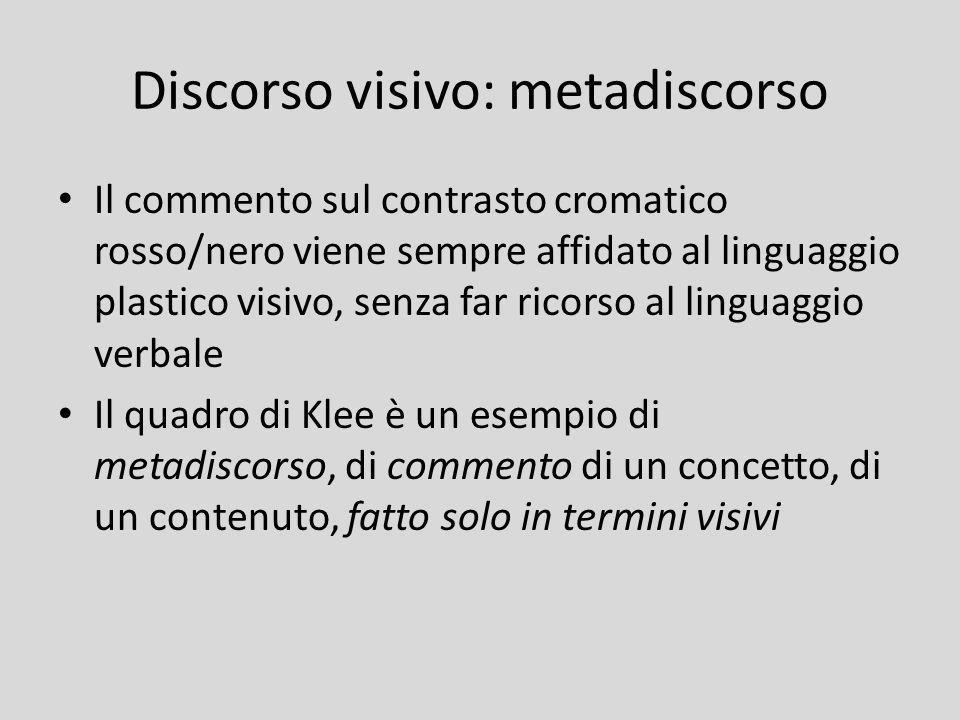 Discorso visivo: metadiscorso
