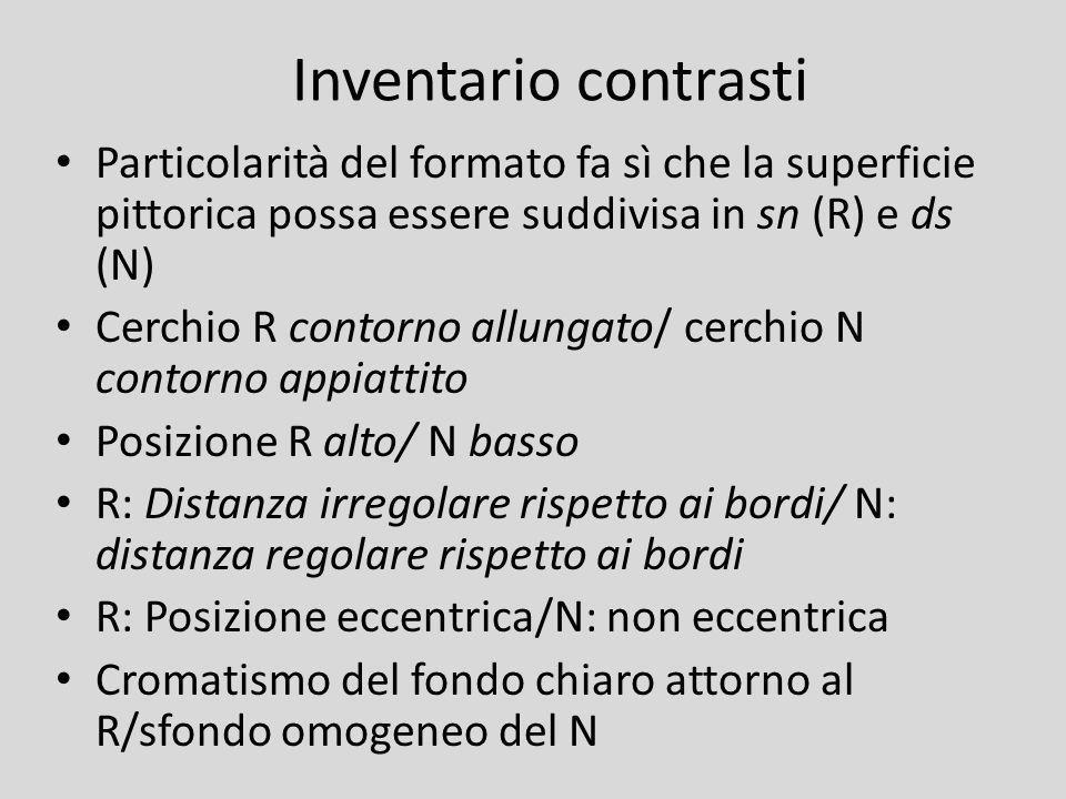 Inventario contrasti Particolarità del formato fa sì che la superficie pittorica possa essere suddivisa in sn (R) e ds (N)